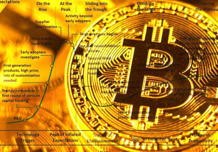Prediksi Lebay Harga Bitcoin Rp5 7 Miliar Dalam 10 Tahun Blockchain Media Indonesia