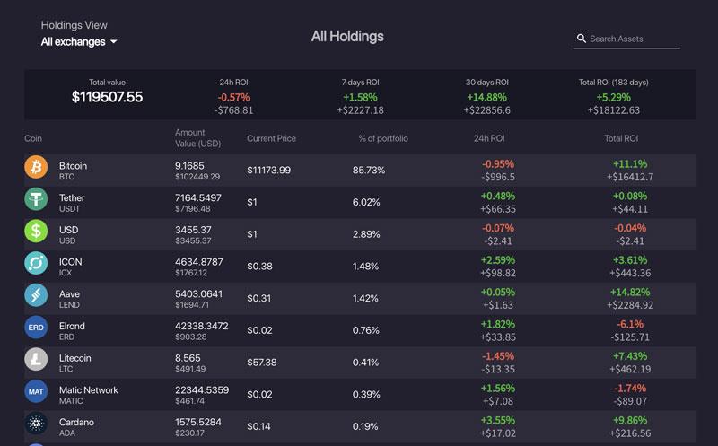 članak za ulaganje u kriptovalute bitcoin automatsko trgovanje botom